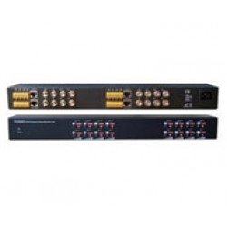Transceiver Type 8CH Video Transceiver (Passive)